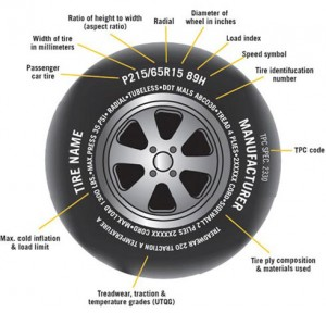 Tire Sizing